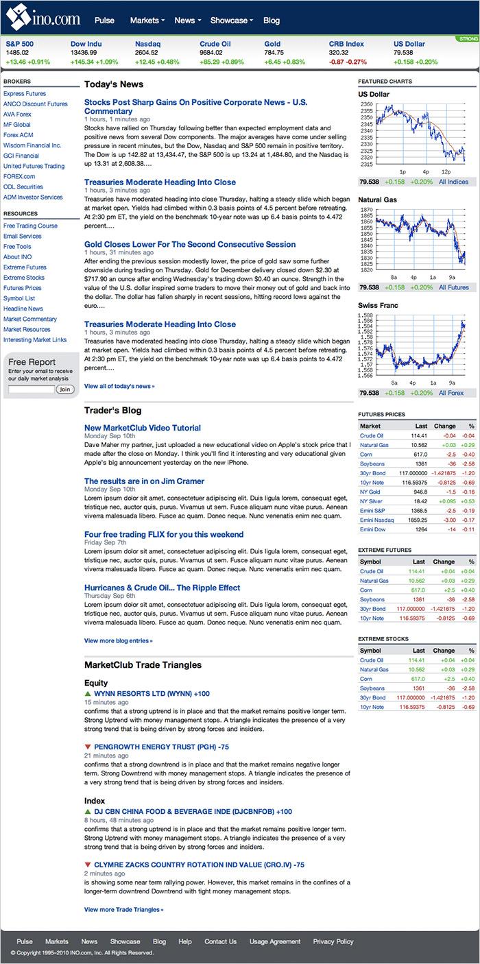 INO.com, Inc. home page