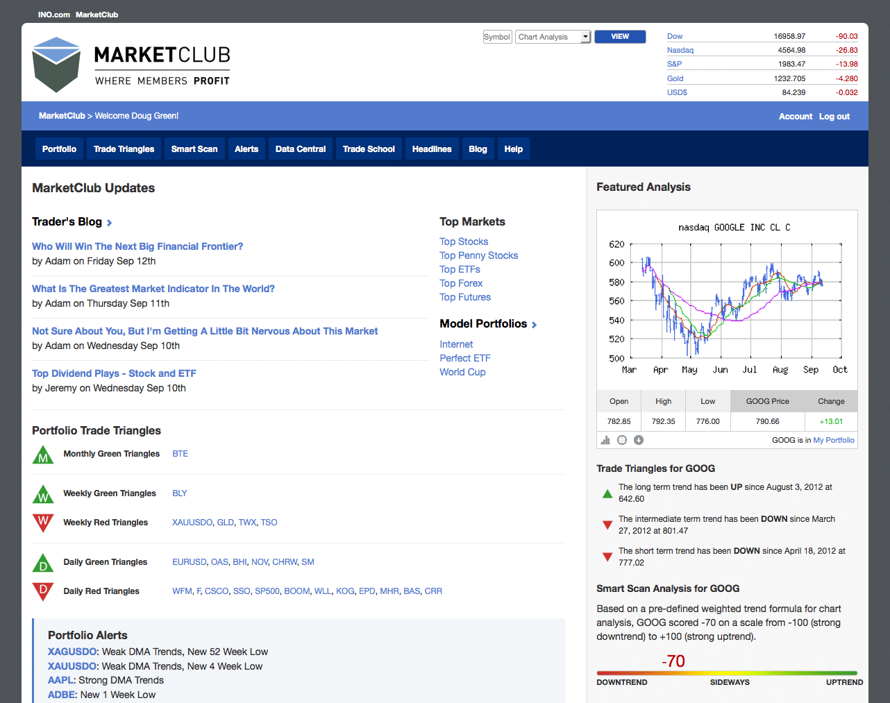 MarketClub home
